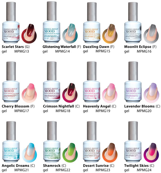 LeChat Perfect Match Gel Polish Mood Color Changing Collection - .5oz