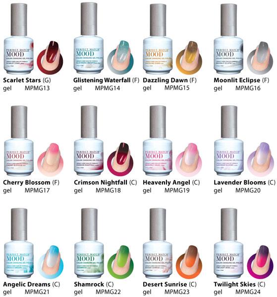 Ombre Nail Color  Mood Changing Nail Polish  Kiara Sky